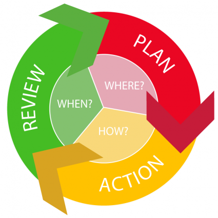 Greyfly-Business-Planning---RAG