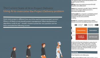 AI Tool For PM Problem | Brochure